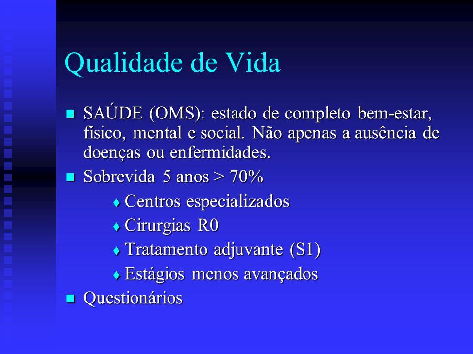 Qualidade de Vida SAÚDE (OMS): estado de completo bem-estar, físico, mental e social. Não apenas a ausência de doenças ou enfermidades.