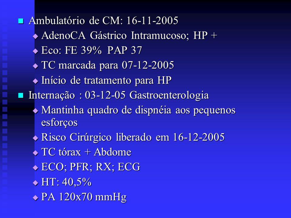 Ambulatório de CM: 16-11-2005 AdenoCA Gástrico Intramucoso; HP + Eco: FE 39% PAP 37. TC marcada para 07-12-2005.