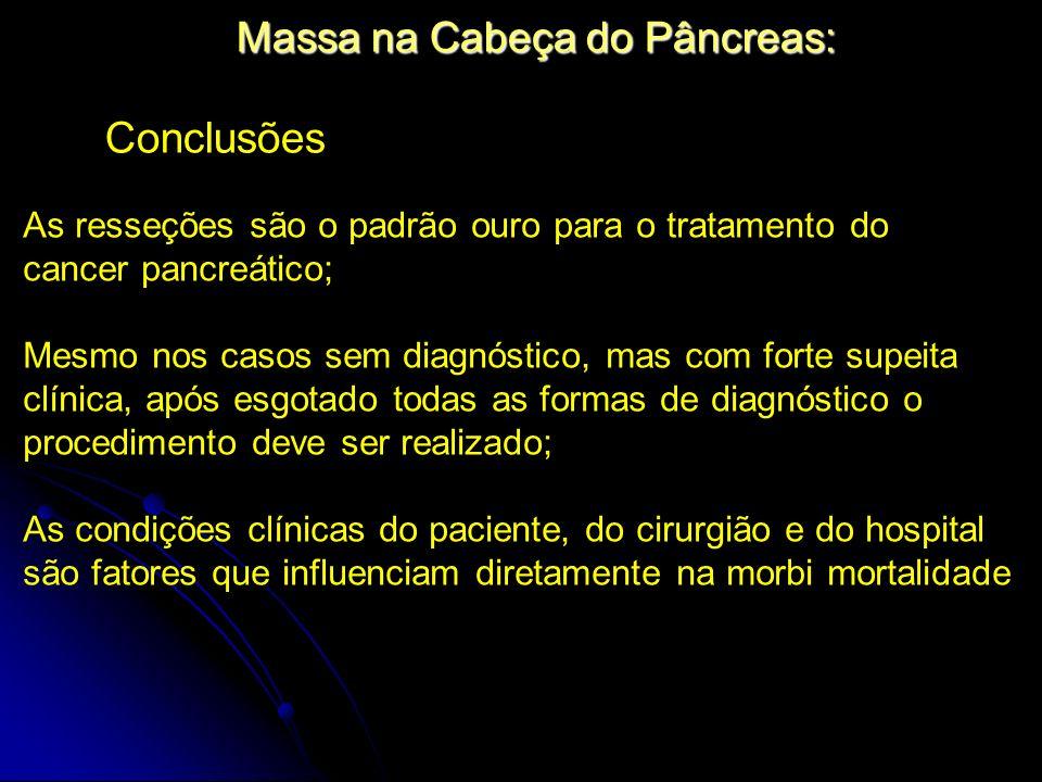 Conclusões Massa na Cabeça do Pâncreas: