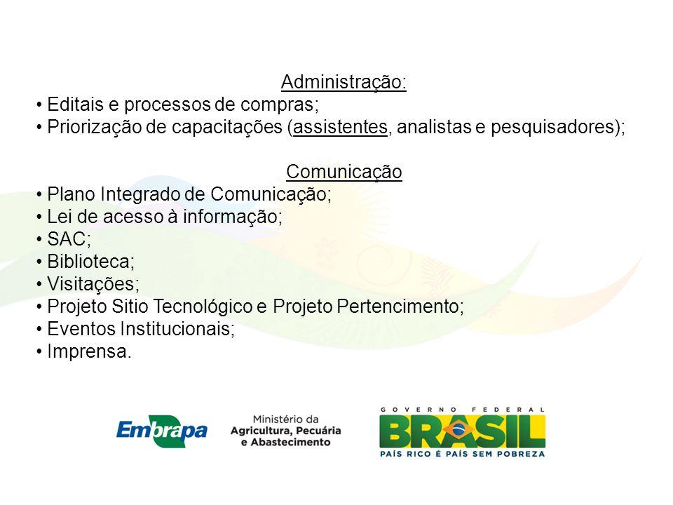 Administração: Editais e processos de compras; Priorização de capacitações (assistentes, analistas e pesquisadores);