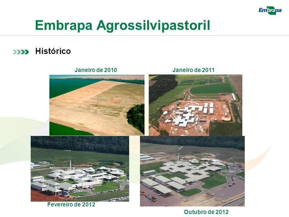 Embrapa Agrossilvipastoril