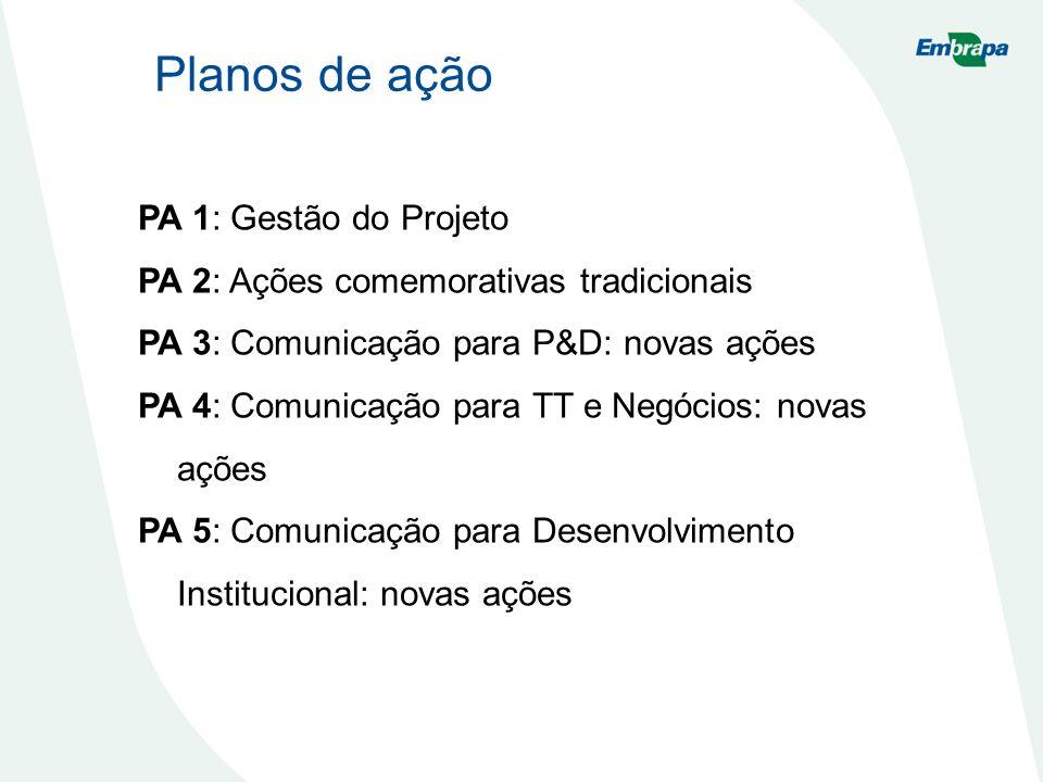 Planos de ação PA 1: Gestão do Projeto