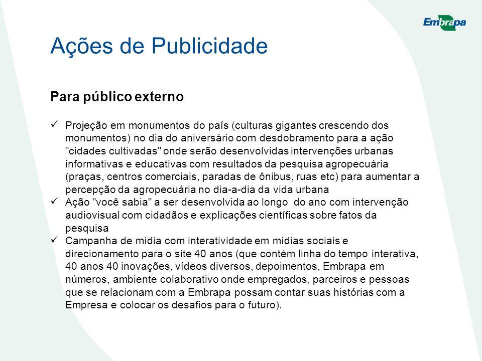 Ações de Publicidade Para público externo