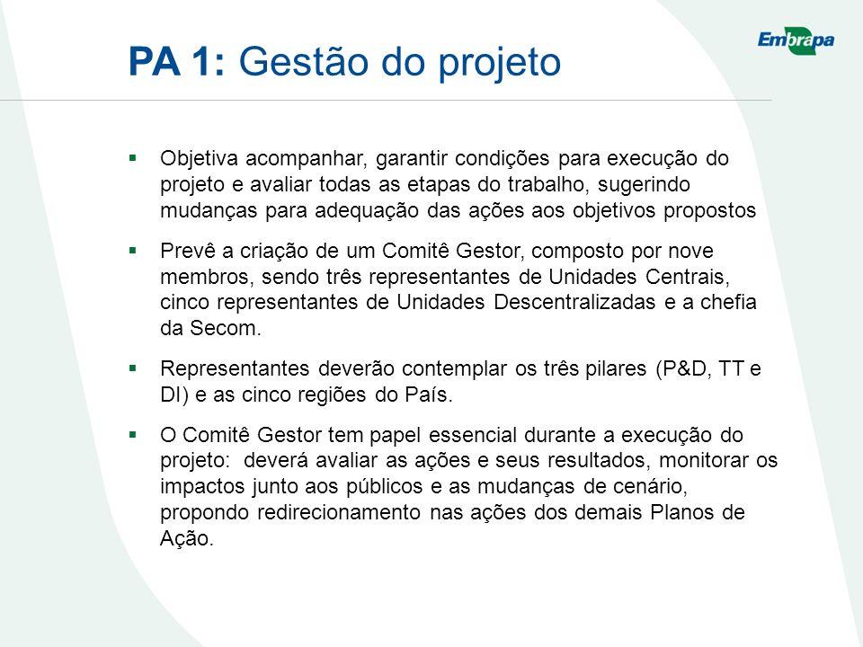 PA 1: Gestão do projeto