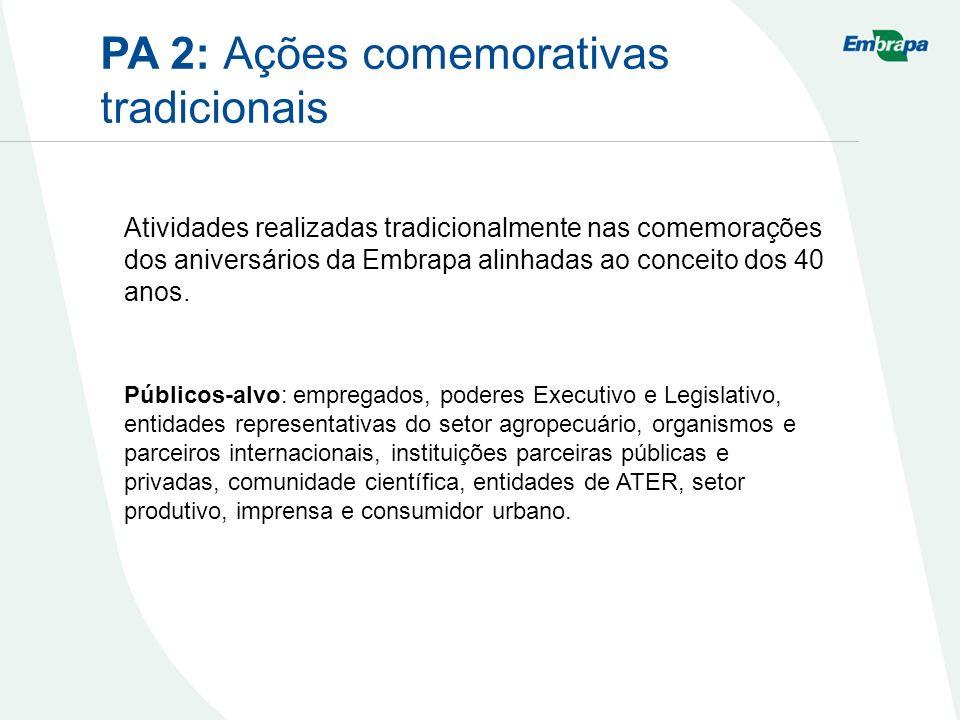 PA 2: Ações comemorativas tradicionais