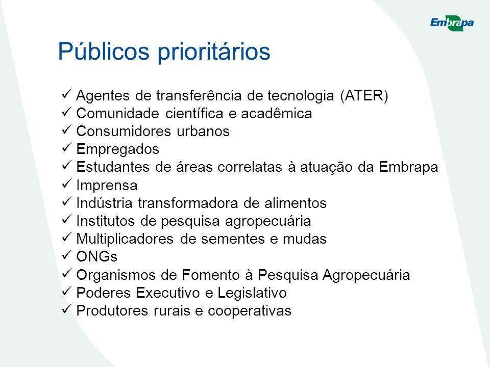 Públicos prioritários