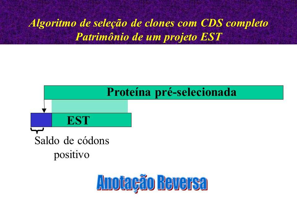 Anotação Reversa Proteína pré-selecionada EST