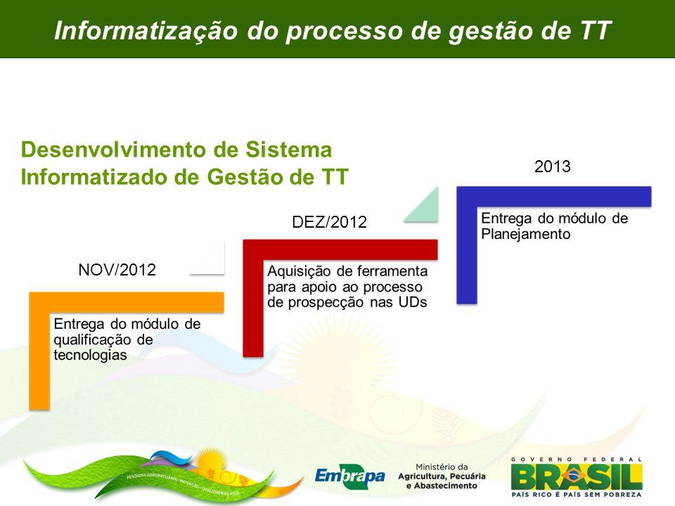 Informatização do processo de gestão de TT