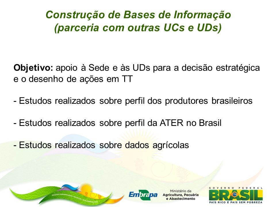Construção de Bases de Informação (parceria com outras UCs e UDs)