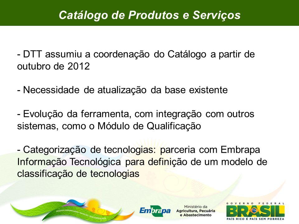 Catálogo de Produtos e Serviços