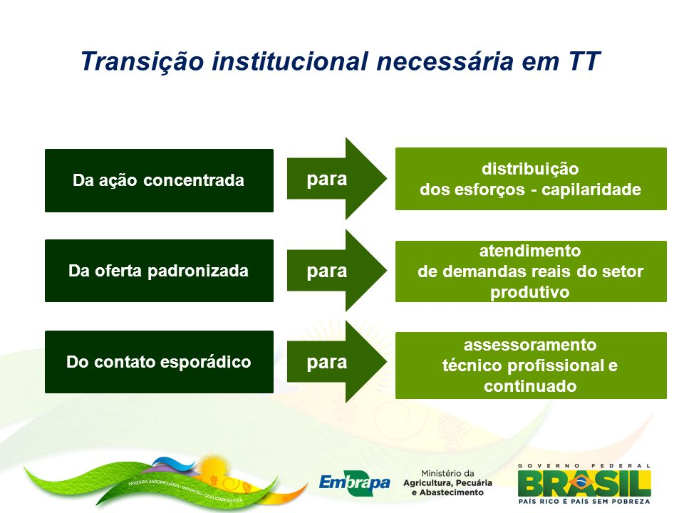 Transição institucional necessária em TT