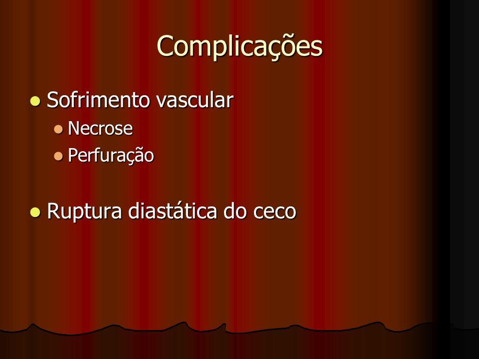 Complicações Sofrimento vascular Ruptura diastática do ceco Necrose