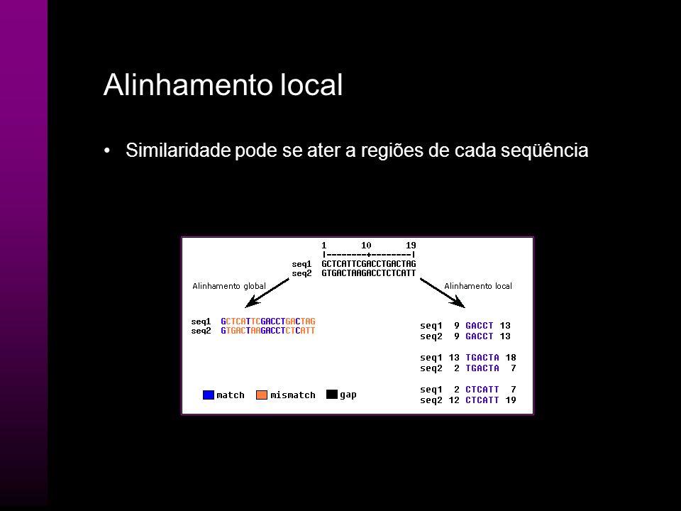 Alinhamento local Similaridade pode se ater a regiões de cada seqüência