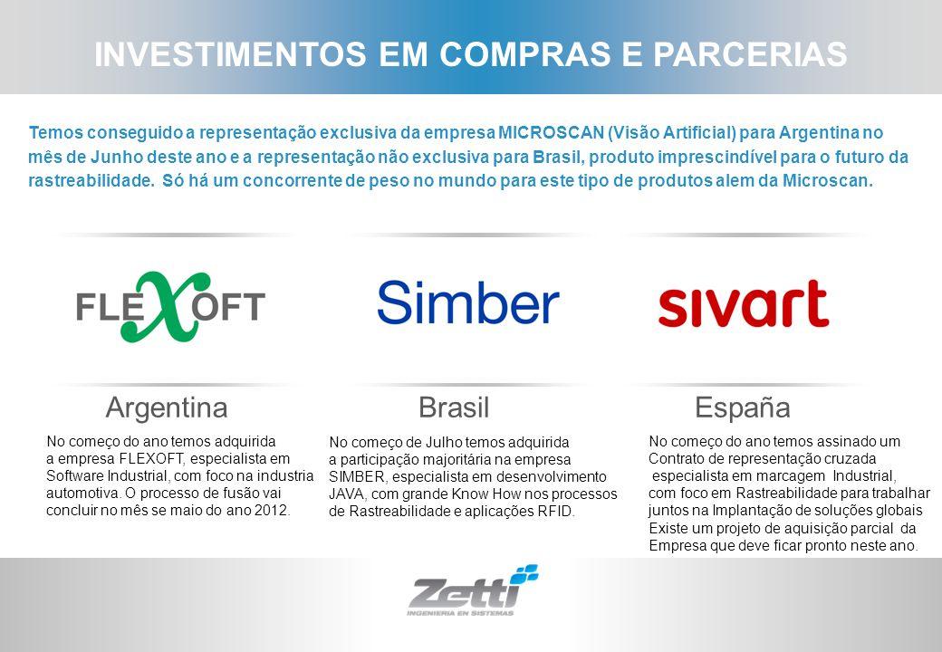 INVESTIMENTOS EM COMPRAS E PARCERIAS