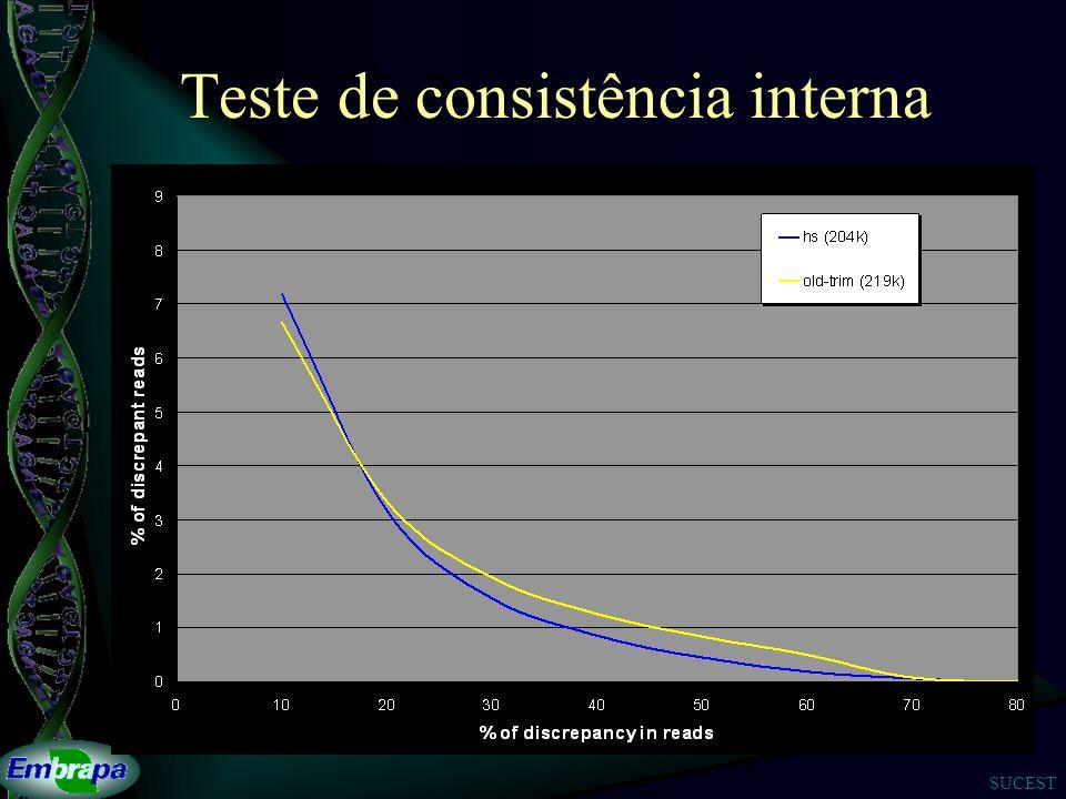 Teste de consistência interna