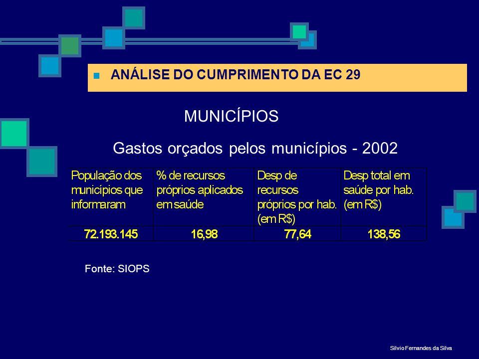 Gastos orçados pelos municípios - 2002