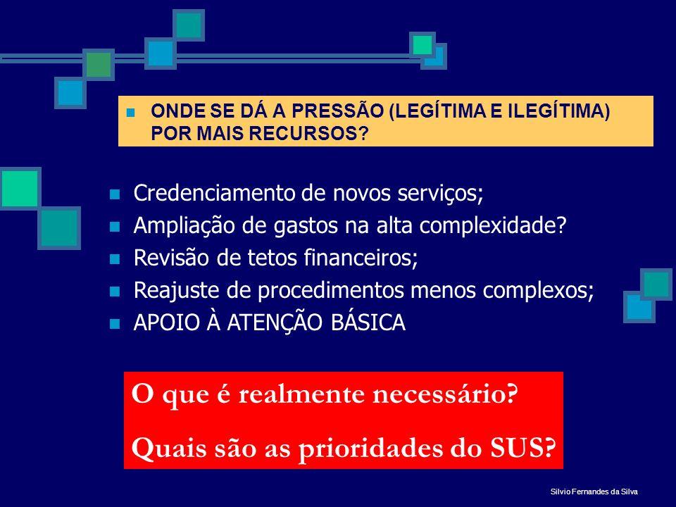 Silvio Fernandes da Silva