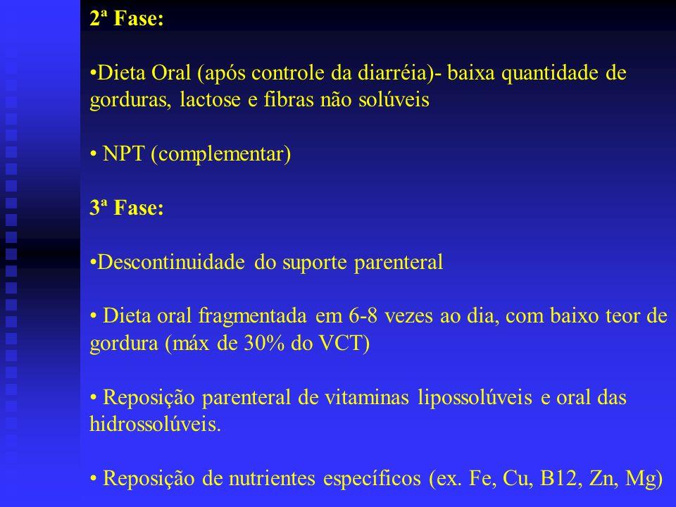 2ª Fase: Dieta Oral (após controle da diarréia)- baixa quantidade de gorduras, lactose e fibras não solúveis.