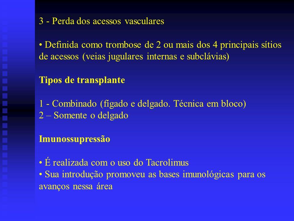 3 - Perda dos acessos vasculares