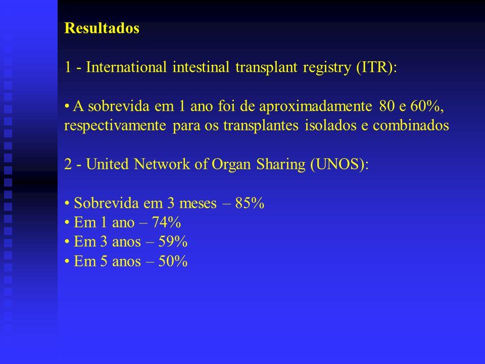Resultados1 - International intestinal transplant registry (ITR):