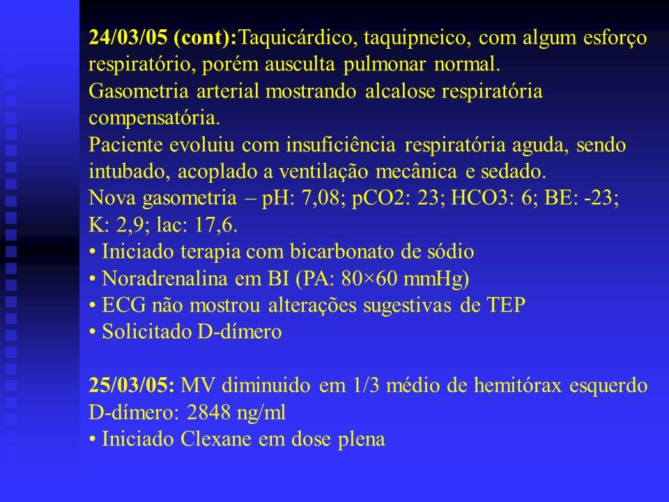 24/03/05 (cont):Taquicárdico, taquipneico, com algum esforço respiratório, porém ausculta pulmonar normal.