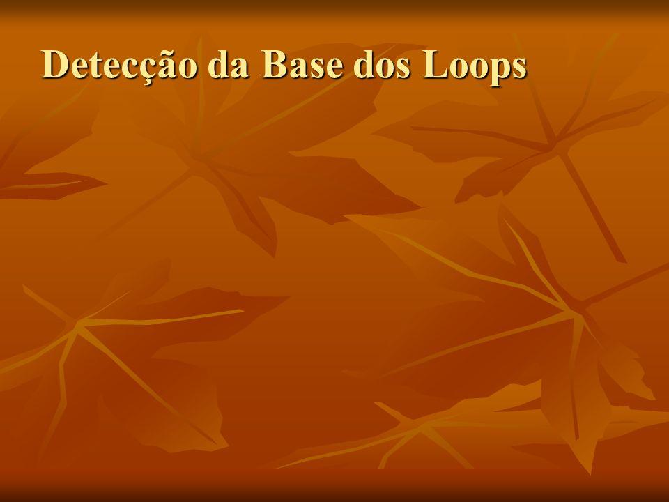 Detecção da Base dos Loops