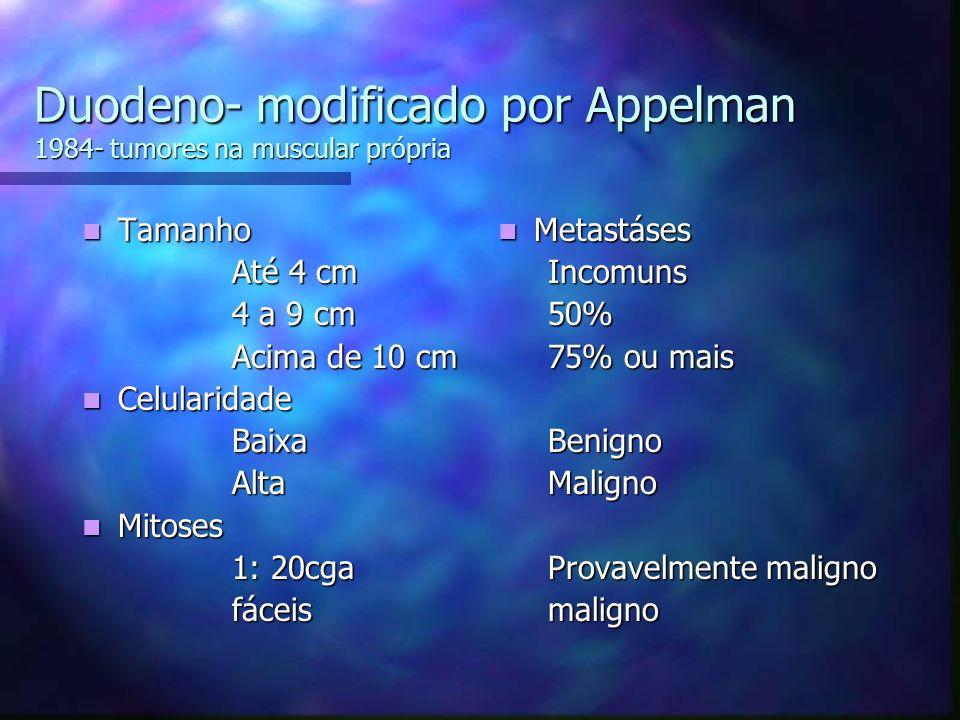 Duodeno- modificado por Appelman 1984- tumores na muscular própria