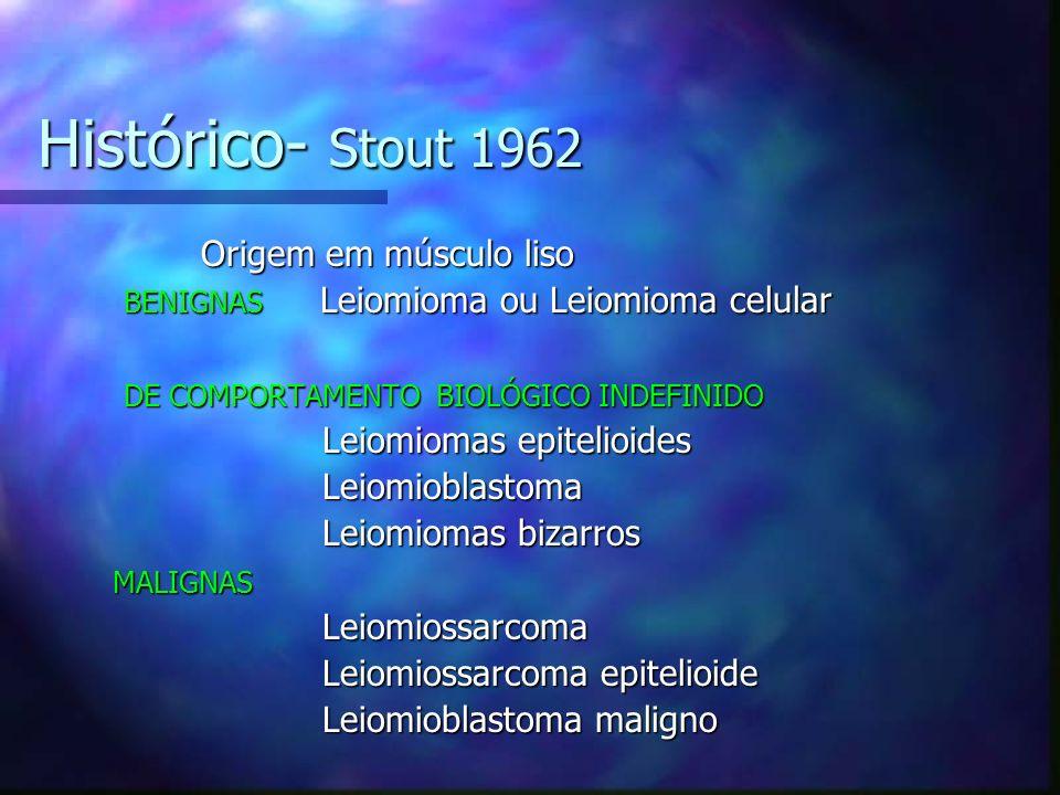 Histórico- Stout 1962 Origem em músculo liso