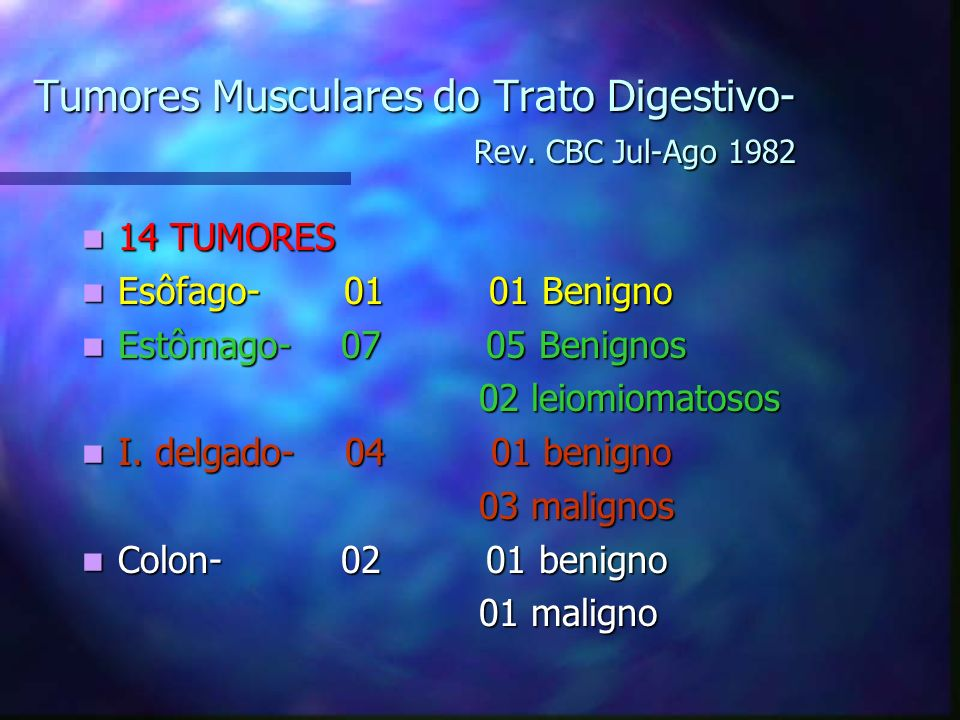 Tumores Musculares do Trato Digestivo- Rev. CBC Jul-Ago 1982