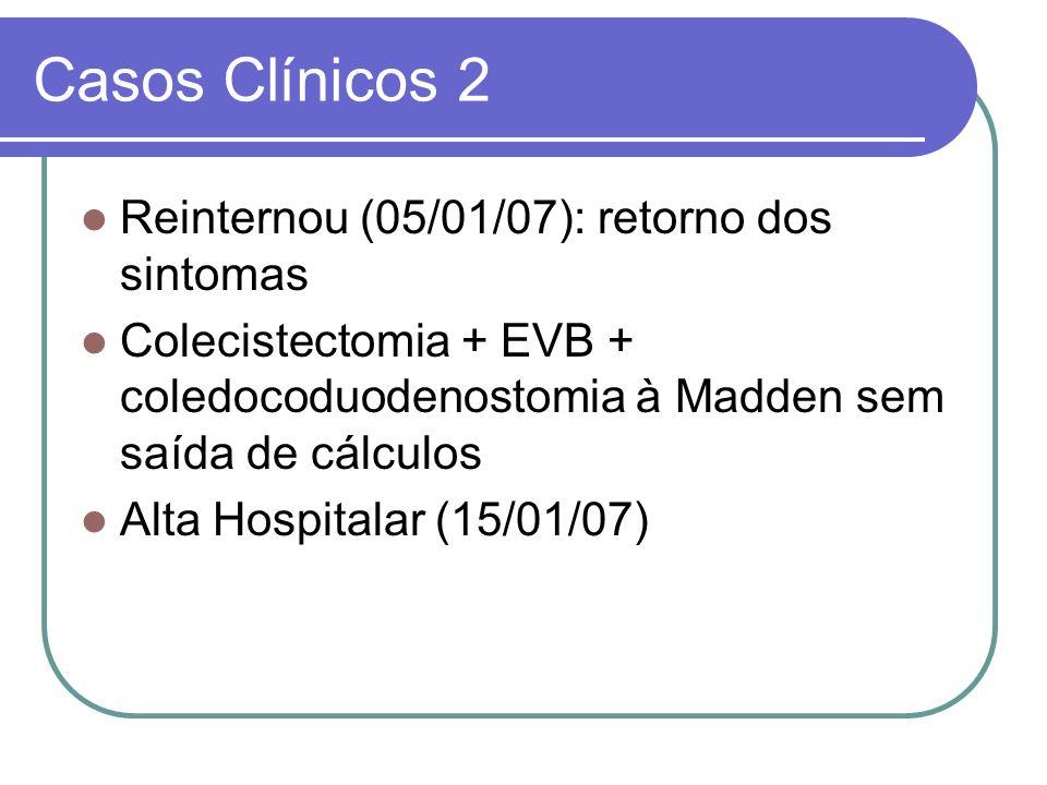 Casos Clínicos 2 Reinternou (05/01/07): retorno dos sintomas