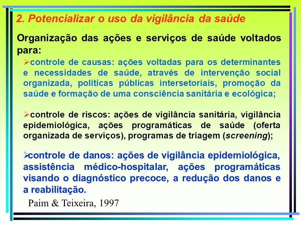 2. Potencializar o uso da vigilância da saúde
