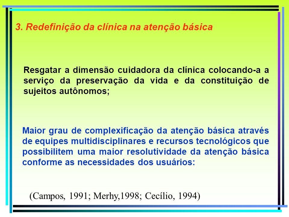 3. Redefinição da clínica na atenção básica