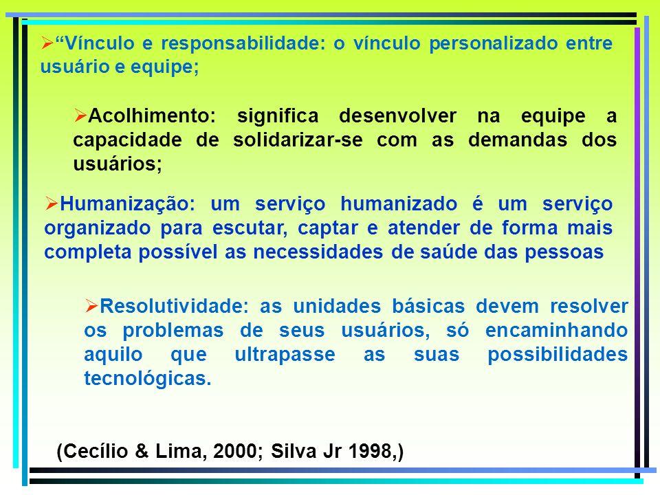 (Cecílio & Lima, 2000; Silva Jr 1998,)