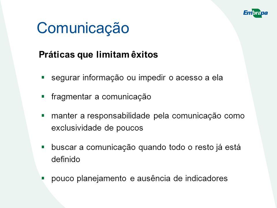 Comunicação Práticas que limitam êxitos