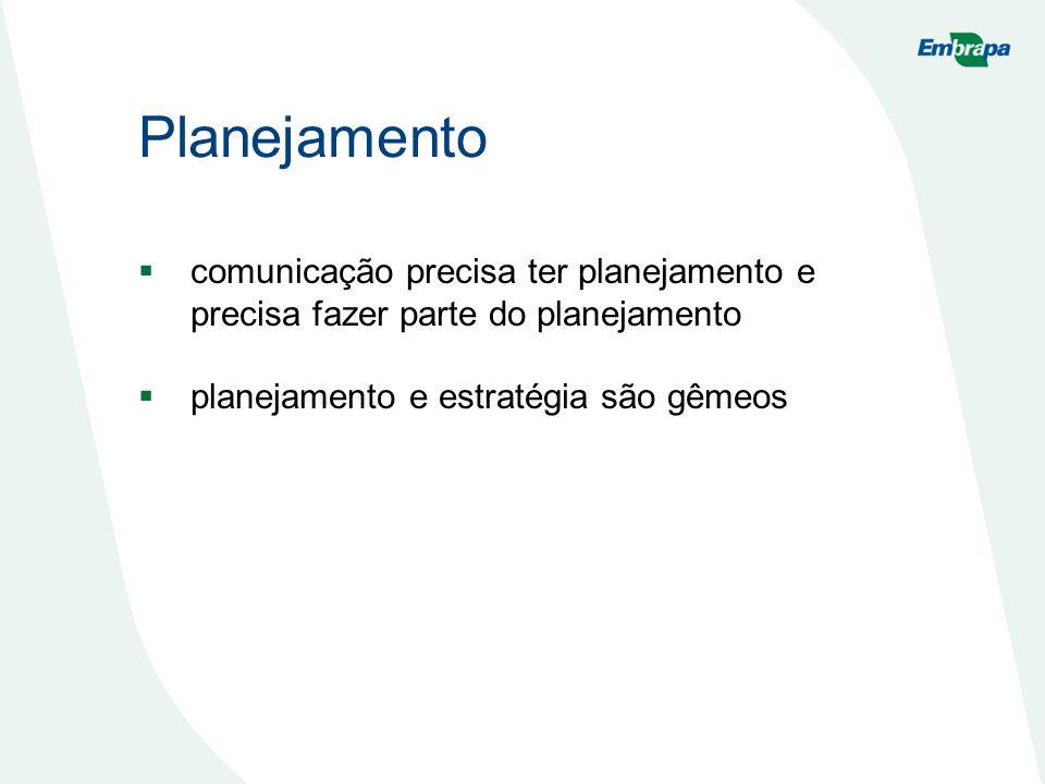 Planejamento comunicação precisa ter planejamento e precisa fazer parte do planejamento.