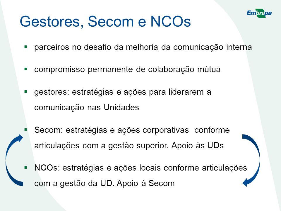 Gestores, Secom e NCOs parceiros no desafio da melhoria da comunicação interna. compromisso permanente de colaboração mútua.