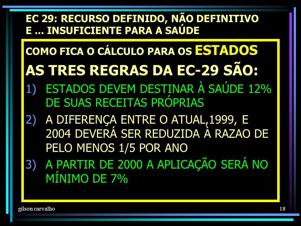 AS TRES REGRAS DA EC-29 SÃO: