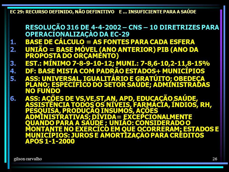 BASE DE CÁLCULO = AS FONTES PARA CADA ESFERA