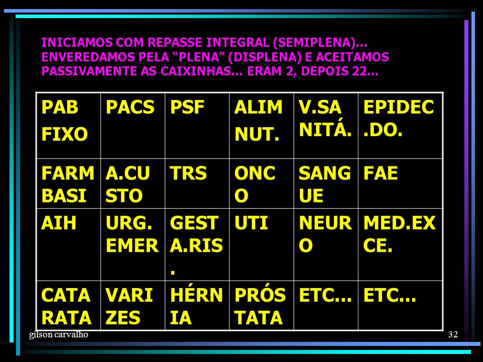 PAB FIXO PACS PSF ALIM NUT. V.SANITÁ. EPIDEC.DO. FARMBASI A.CUSTO TRS