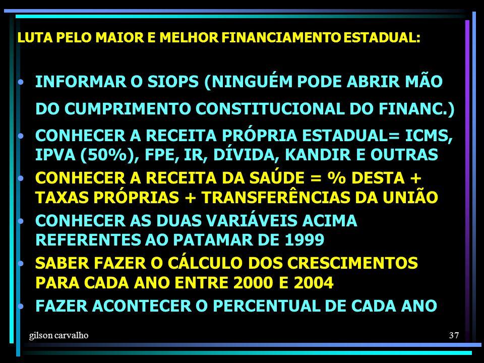 CONHECER AS DUAS VARIÁVEIS ACIMA REFERENTES AO PATAMAR DE 1999