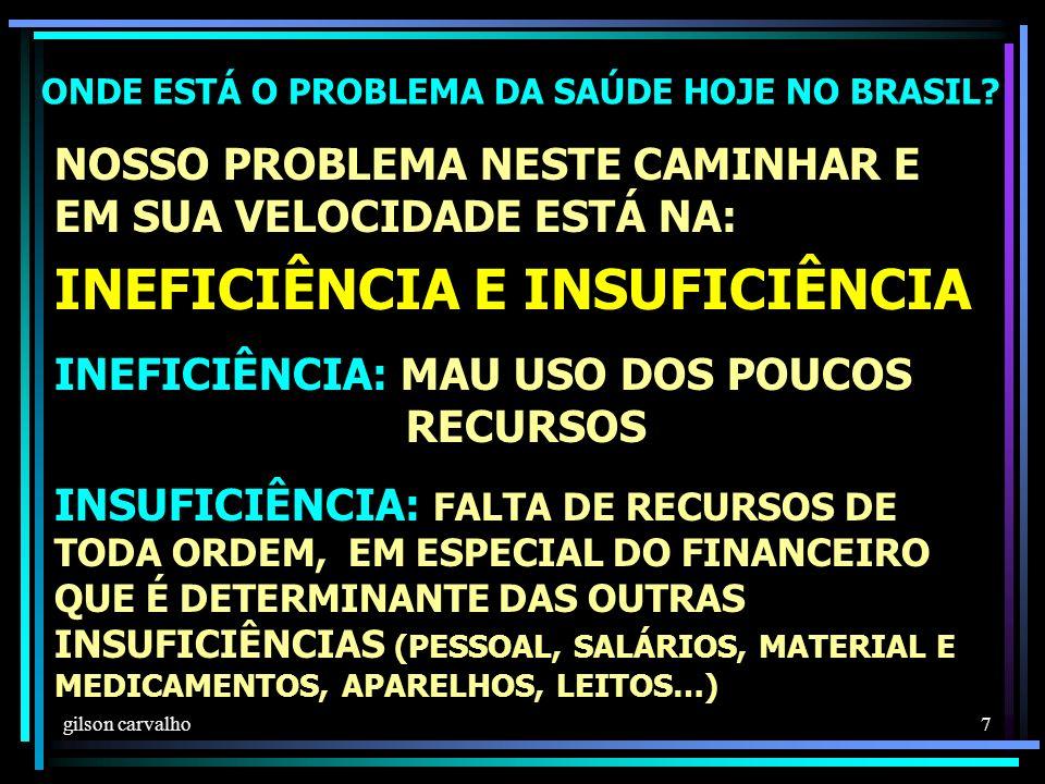 ONDE ESTÁ O PROBLEMA DA SAÚDE HOJE NO BRASIL