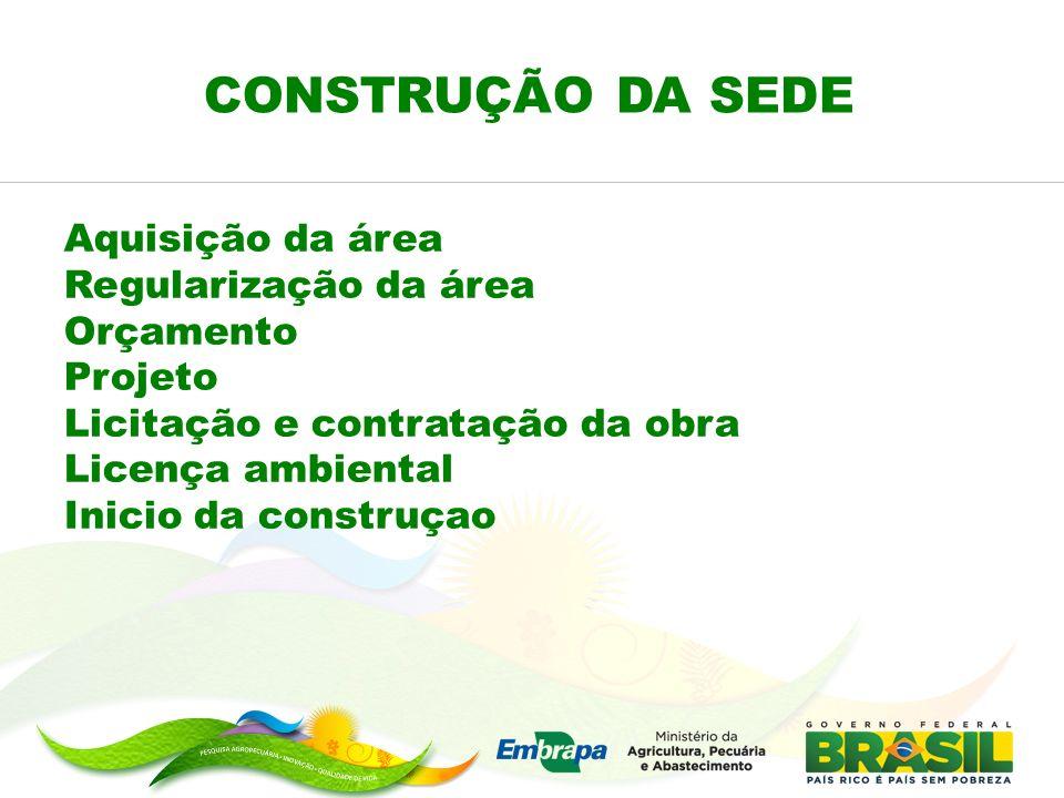 CONSTRUÇÃO DA SEDE Aquisição da área Regularização da área Orçamento