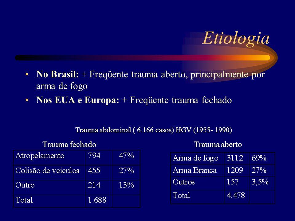 Etiologia No Brasil: + Freqüente trauma aberto, principalmente por arma de fogo. Nos EUA e Europa: + Freqüente trauma fechado.