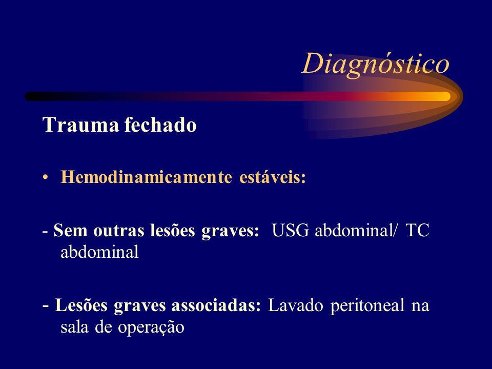 Diagnóstico Trauma fechado