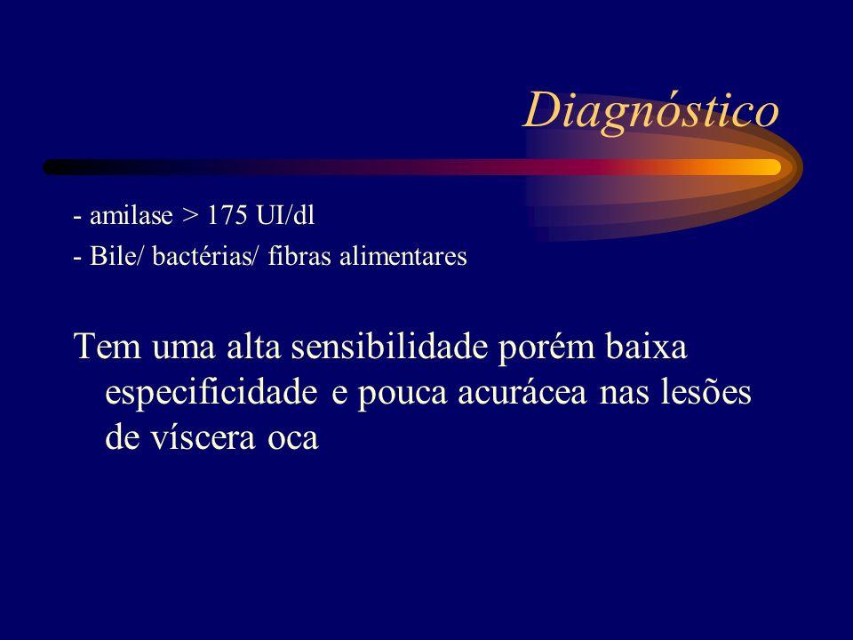 Diagnóstico - amilase > 175 UI/dl. - Bile/ bactérias/ fibras alimentares.