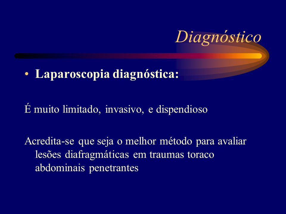 Diagnóstico Laparoscopia diagnóstica: