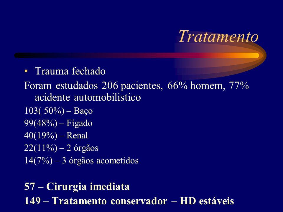 Tratamento Trauma fechado