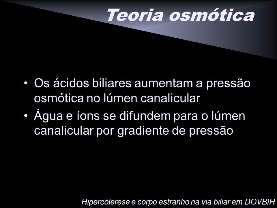 Teoria osmótica Os ácidos biliares aumentam a pressão osmótica no lúmen canalicular.