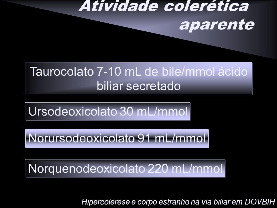 Atividade colerética aparente