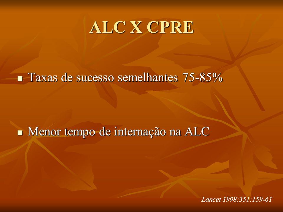 ALC X CPRE Taxas de sucesso semelhantes 75-85%